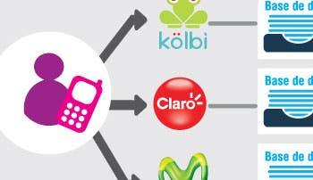Foráneas se disputarán portabilidad celular