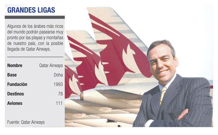 Qatar Airways vendría al país