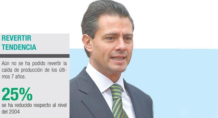 Abriría Peña Nieto industria petrolera