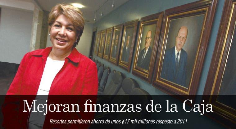 Mejoran finanzas de la Caja