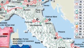 Un viaje por Italia