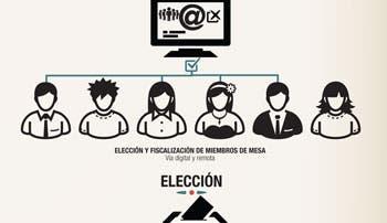 Software dará más transparencia en elecciones