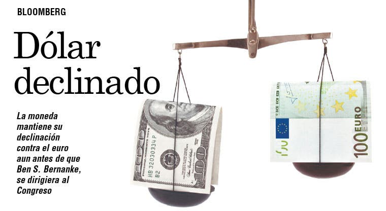 Dólar declinado contra el euro