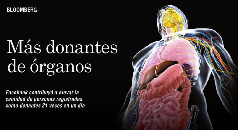 Registro de donantes de órganos aumentó  20 veces en Facebook