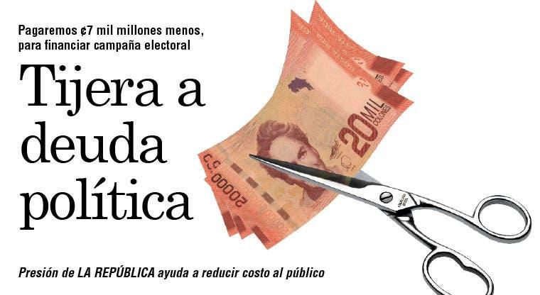 Tijera a deuda política