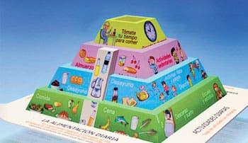 Nueva pirámide de estilo de vida saludable