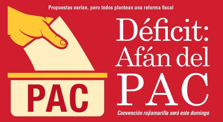 Déficit: Afán del PAC
