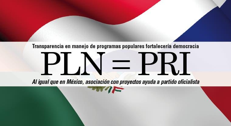 PLN = PRI