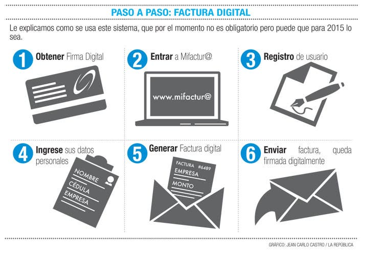 Factura digital no será obligatoria