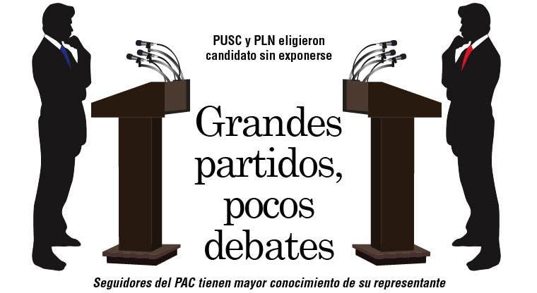 Grandes partidos, pocos debates