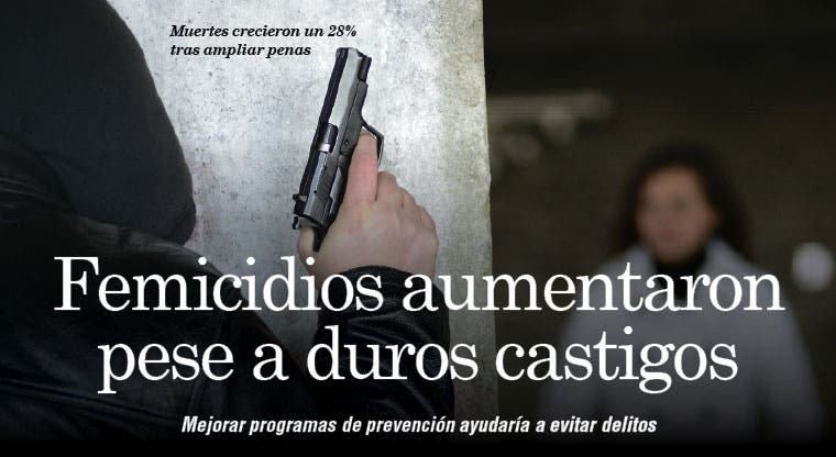 Femicidios aumentaron pese a duros castigos