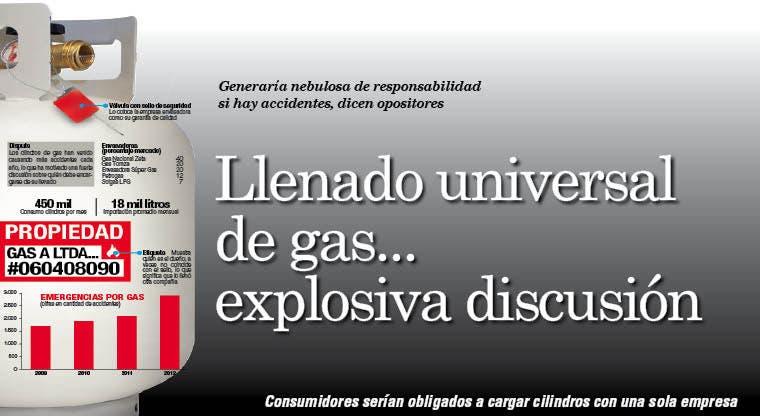 Llenado universal de gas... explosiva discusión