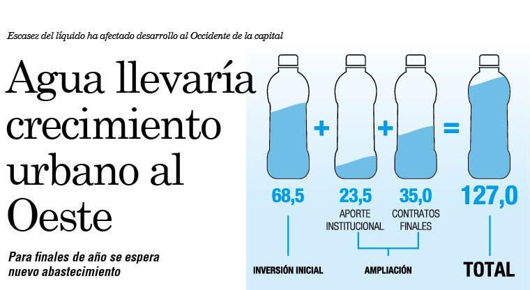Agua llevaría crecimiento urbano al Oeste