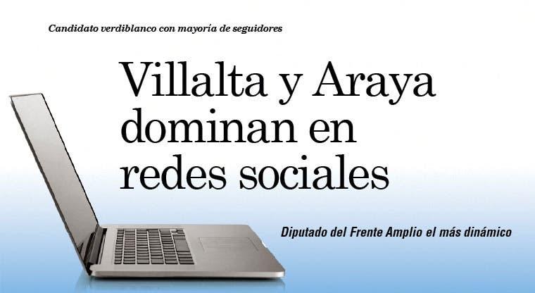 Villalta y Araya dominan en redes sociales