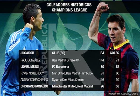 201309181701020.ranking-goleadores-02.jpg