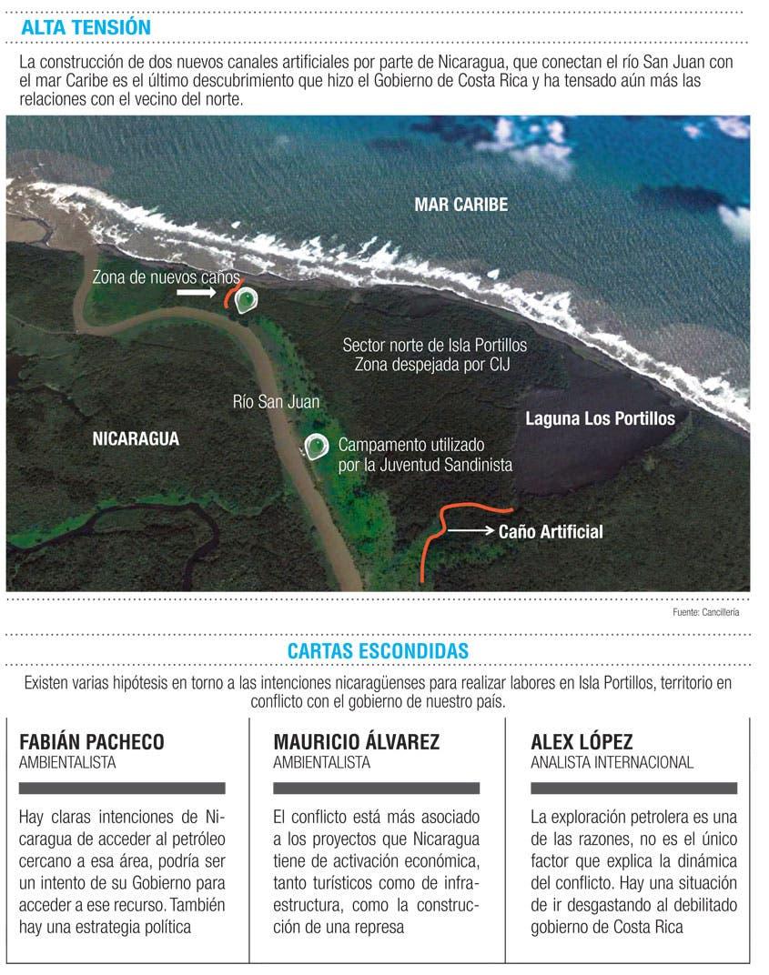 Desarrollo nica se mueve en Isla Portillos