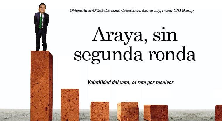 Araya, sin segunda ronda