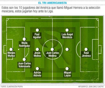 """Tri-América"" a prueba"
