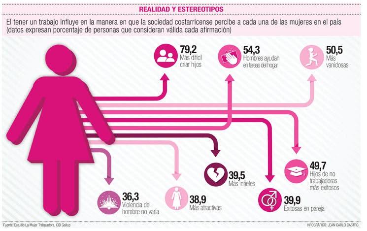 Cargos altos, reto para mujeres