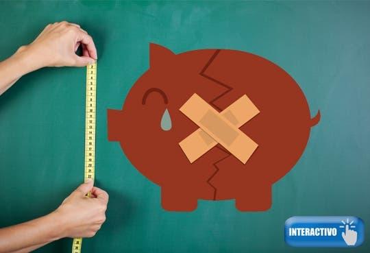 ¿Cómo se mide la pobreza? [Interactivo]