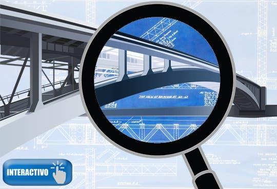 Examen a puentes [Interactivo]
