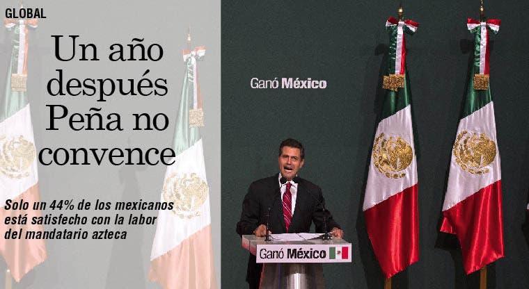 Un año después Peña no convence
