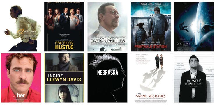 Las mejores diez películas de 2013