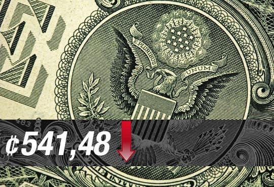 Dólar cierra a la baja