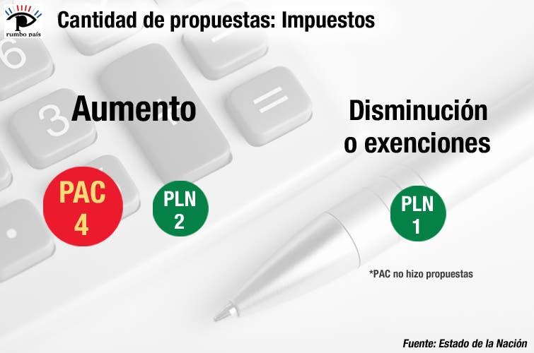 201404061136010.Propuestas-impuestos.jpg