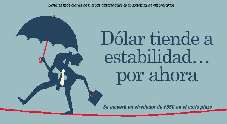Dólar tiende a estabilidad… por ahora