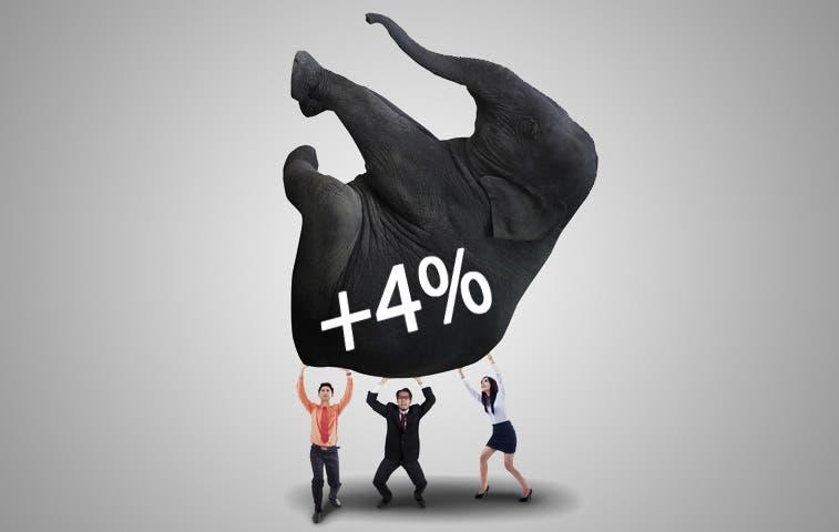 Inflación acumulada se acerca al 4%