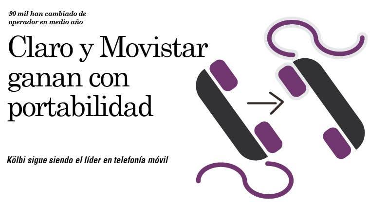 Claro y Movistar ganan con portabilidad