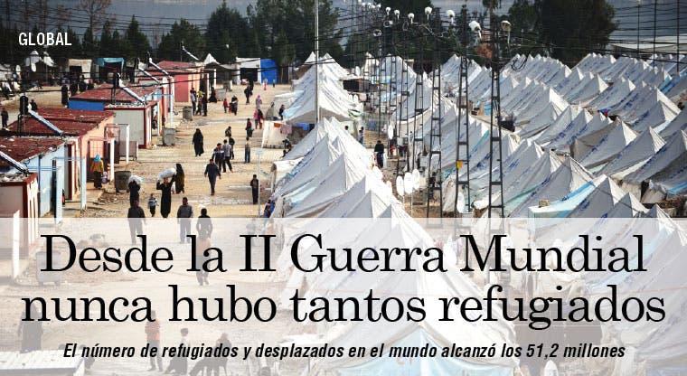 Desde la II Guerra Mundial nunca hubo tantos desplazados
