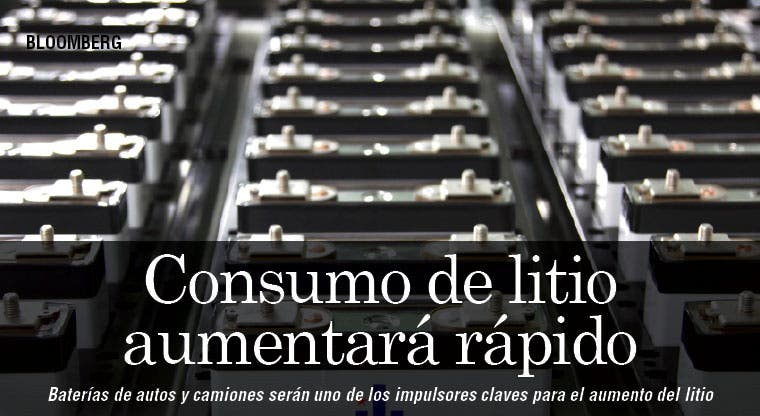Consumo de litio aumentará más rápido que economía mundial