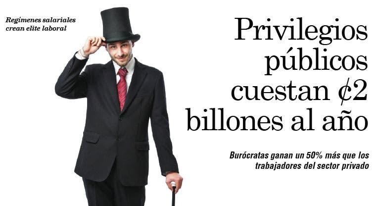 Privilegios públicos cuestan ¢2 billones al año