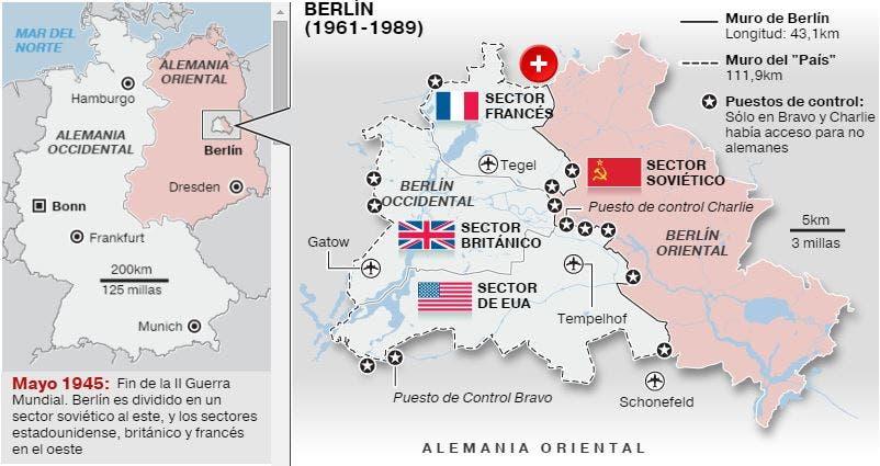 25 años después de la caída del Muro de Berlín