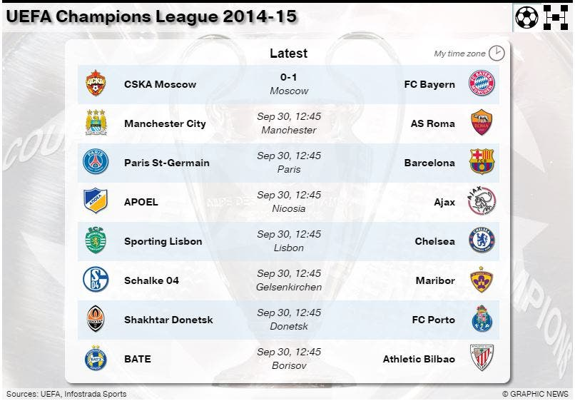 ¡Viva los partidos de la UEFA Champions League!