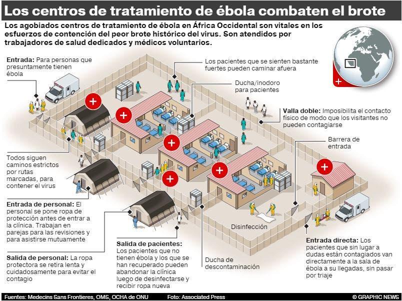 Los centros de tratamiento de ébola combaten el brote