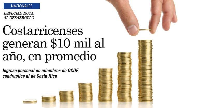 Ingreso personal en miembros de OCDE cuadruplica al de Costa Rica