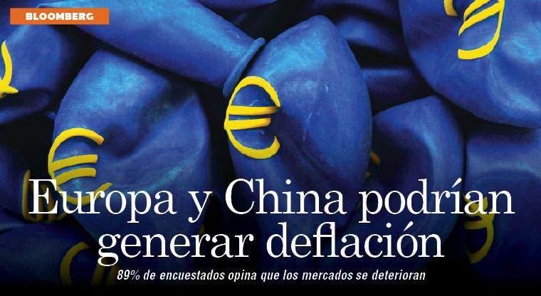 89% de personas ve riesgo de deflación en Europa y China