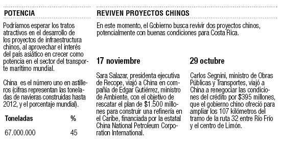 Desafío para China, oportunidad para Costa Rica