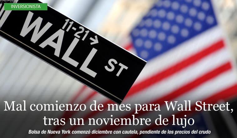 Mal comienzo de mes para Wall Street, tras un noviembre de lujo