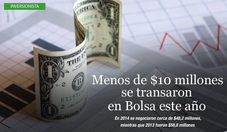 Menos de $10 millones se transaron en Bolsa este año