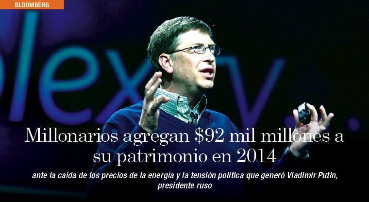 Millonarios agregan $92 mil millones a su patrimonio en 2014