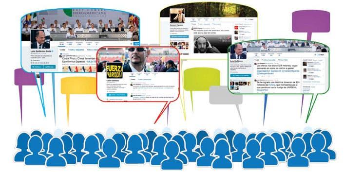 Suplantación de identidad en redes sociales alerta a empresas