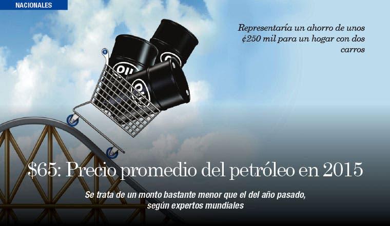 Precio promedio del petróleo en 2015