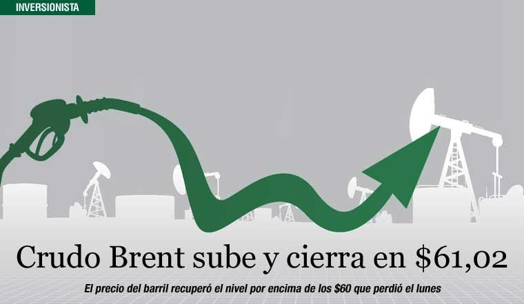 Crudo Brent sube y cierra en $61,02