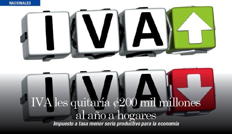IVA les quitaría ¢200 mil millones al año a hogares