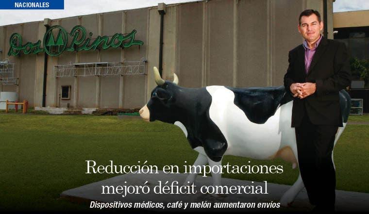 Reducción en importaciones mejoró déficit comercial