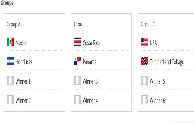 Costa Rica en  Grupo B en cuadrangular para Rusia 2018
